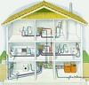 Без сомнения можно сказать, что никакой современный дом не обходится без...