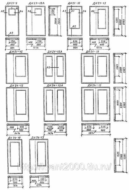 ...1984-01-01 Двери деревянные наружные для жилых и общественных зданий.